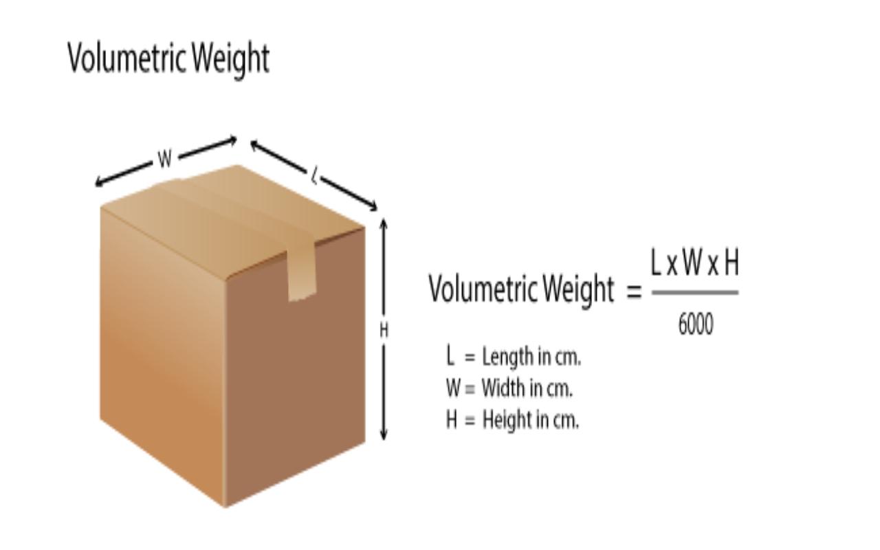 وزن حجمی شاخص مهمی است در ارسال بار از کانادا به ایرن