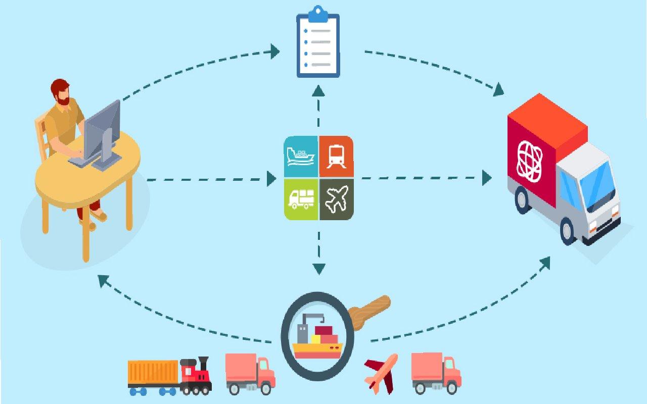 ارائه خدمات و فرآیند حمل و نقل بار