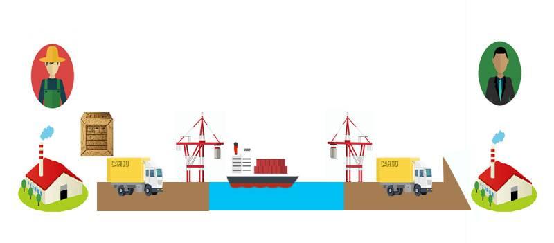 قوانین اینکوترمز در حمل دریایی از چبن به ایران